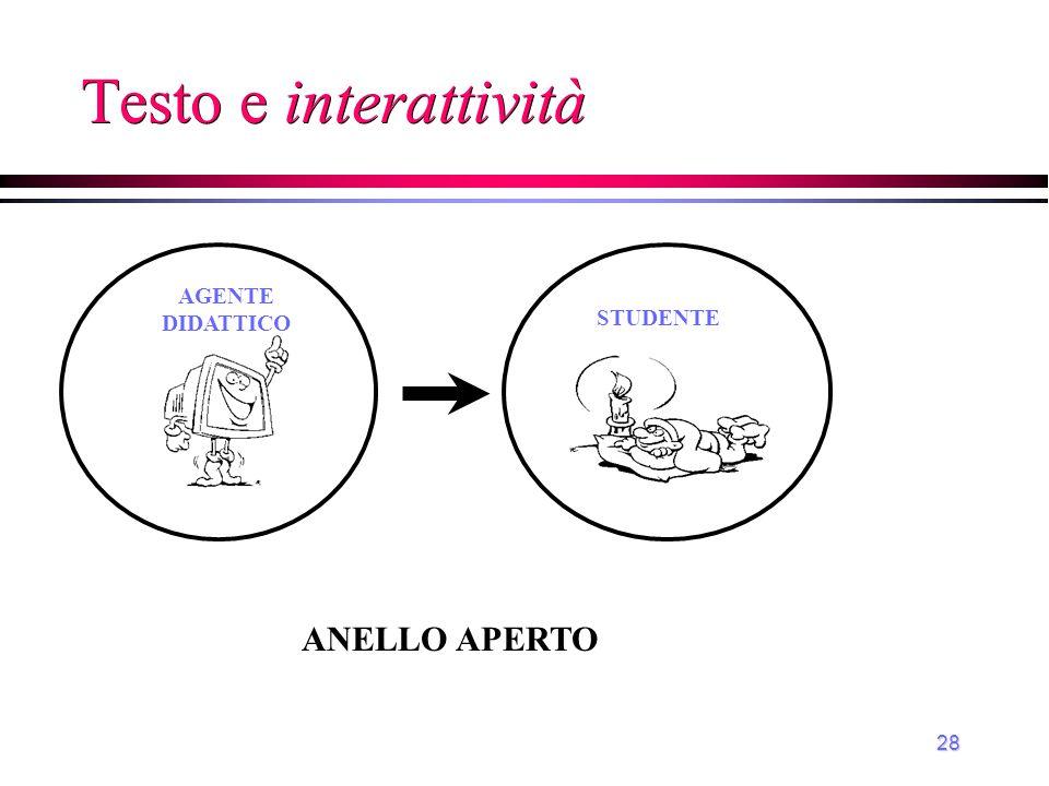Testo e interattività AGENTE DIDATTICO STUDENTE ANELLO APERTO