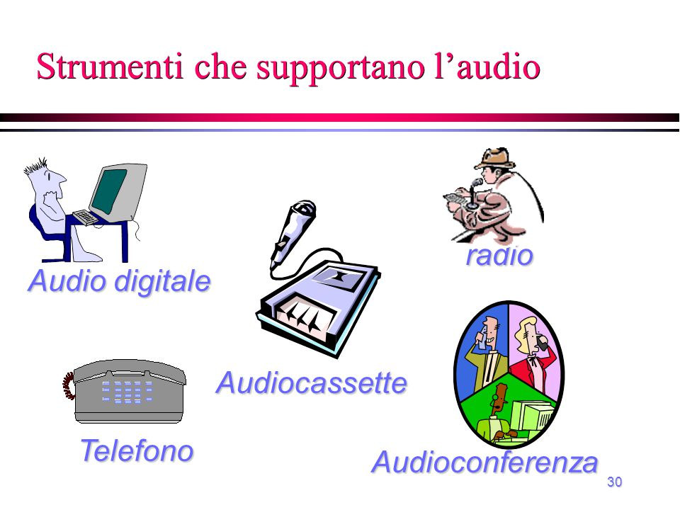 Strumenti che supportano l'audio