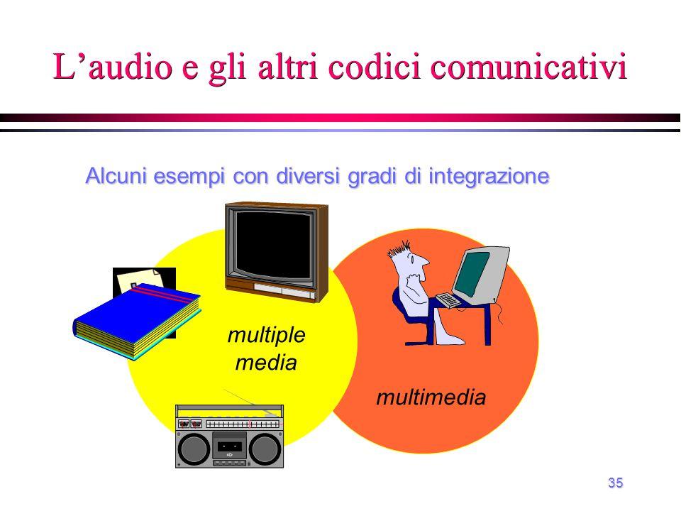 L'audio e gli altri codici comunicativi