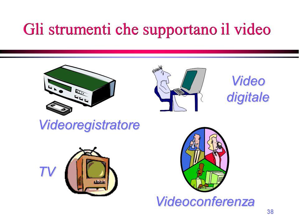 Gli strumenti che supportano il video