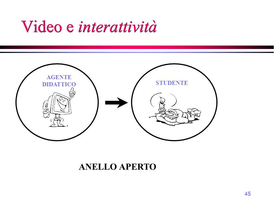 Video e interattività AGENTE DIDATTICO STUDENTE ANELLO APERTO