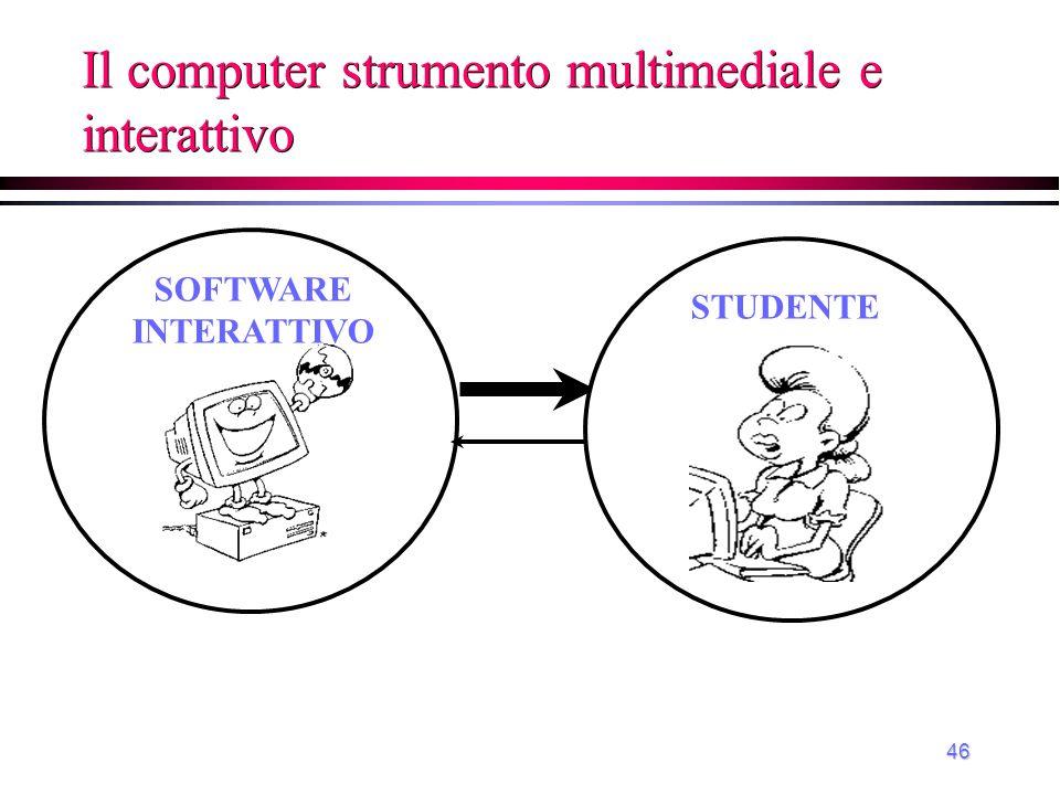 Il computer strumento multimediale e interattivo