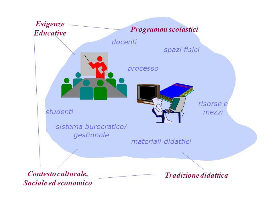 Esigenze Educative. Programmi scolastici. docenti. spazi fisici. processo. risorse e. mezzi. studenti.