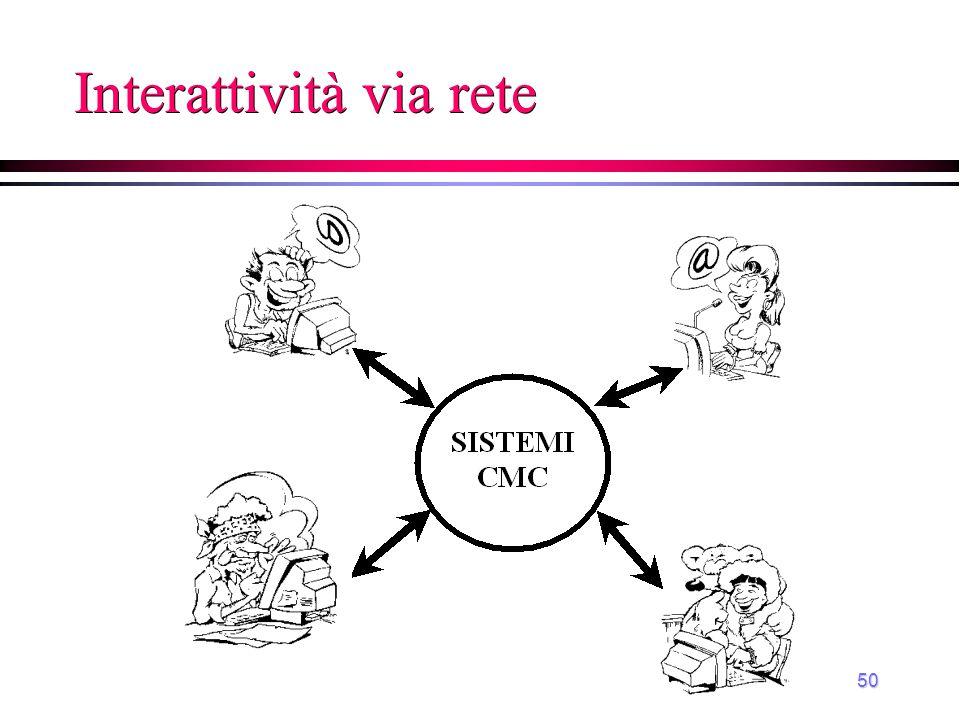 Interattività via rete