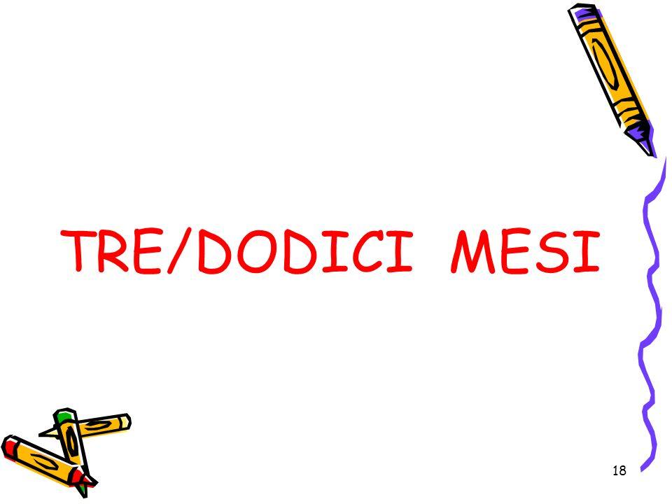 TRE/DODICI MESI