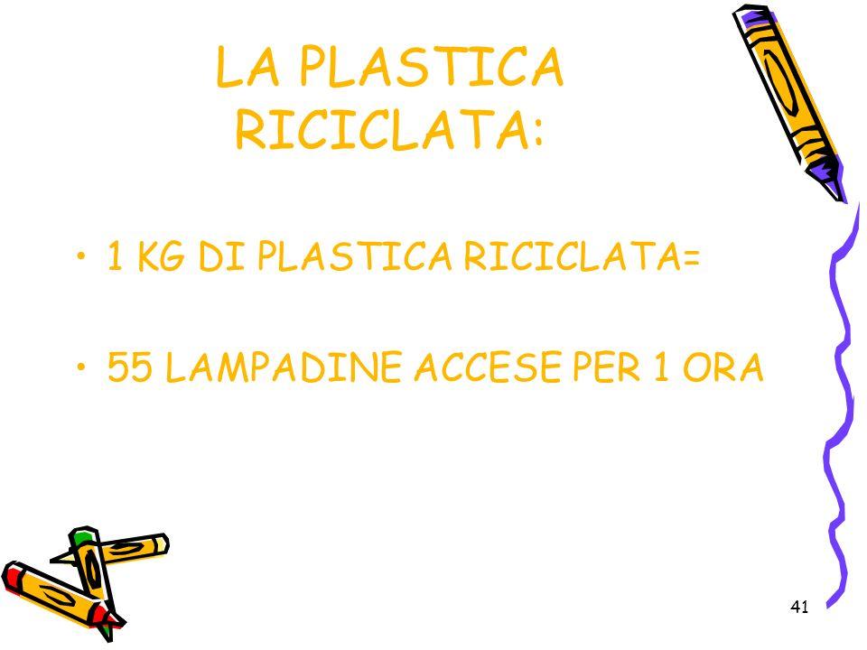 LA PLASTICA RICICLATA:
