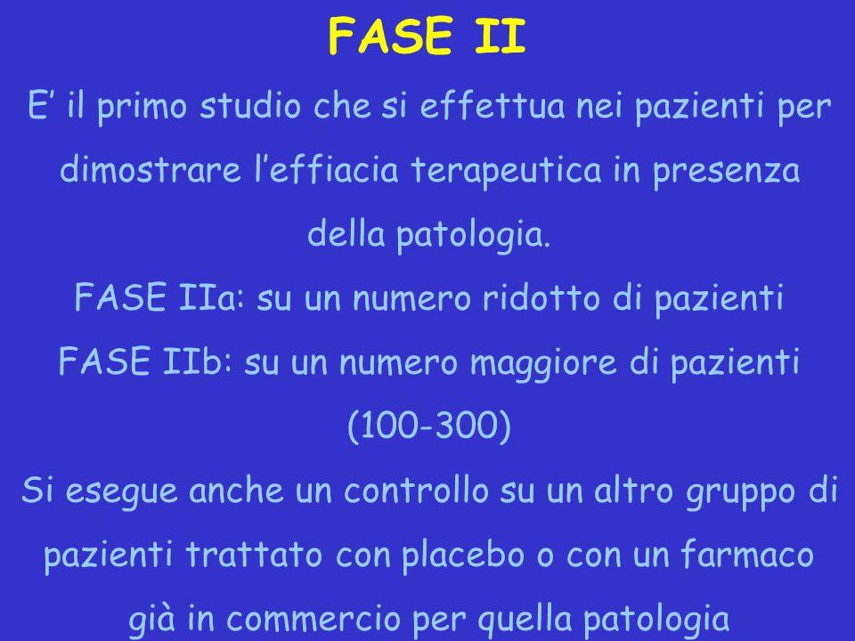 FASE II E' il primo studio che si effettua nei pazienti per dimostrare l'effiacia terapeutica in presenza della patologia.