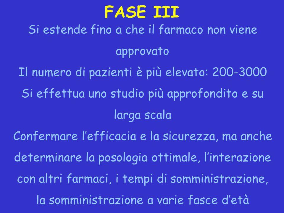 FASE III Si estende fino a che il farmaco non viene approvato