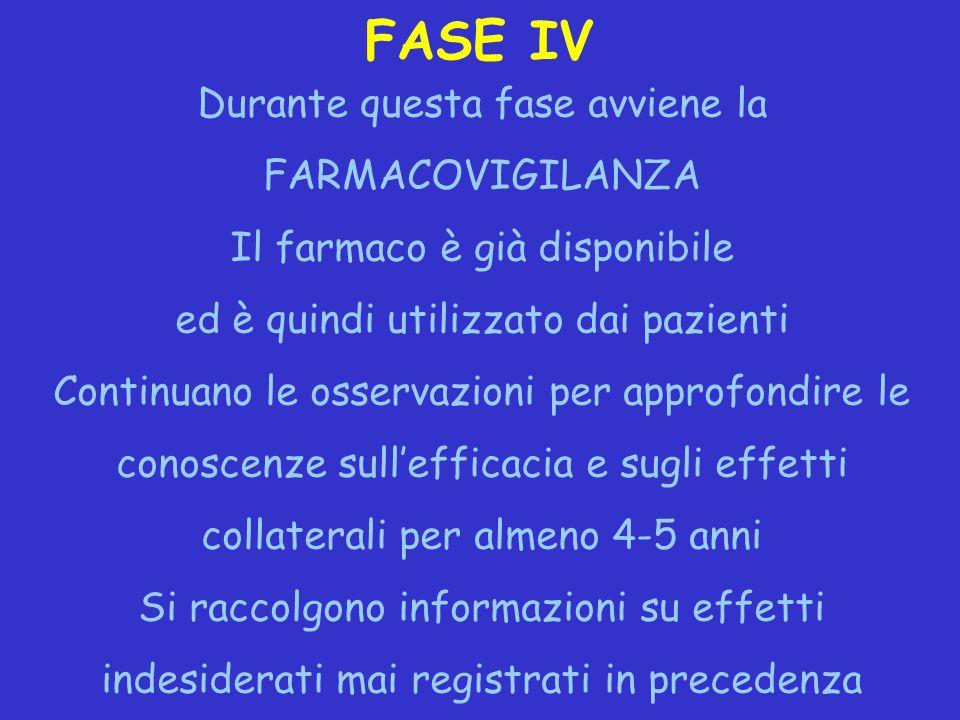 FASE IV Durante questa fase avviene la FARMACOVIGILANZA