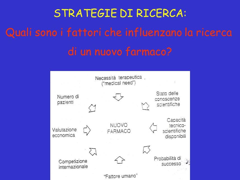 Quali sono i fattori che influenzano la ricerca