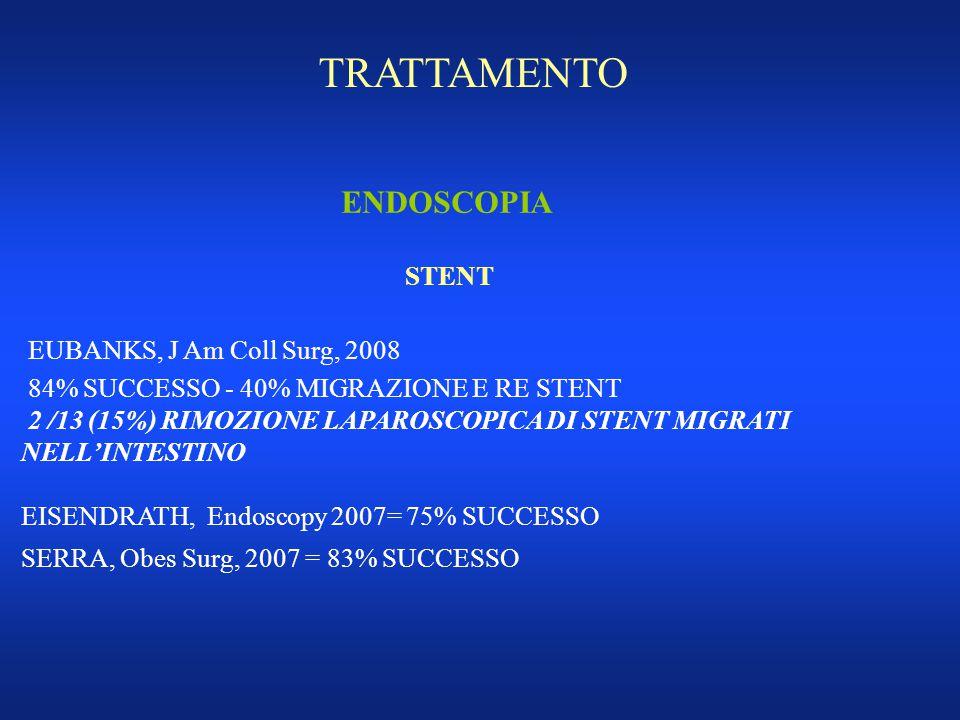 TRATTAMENTO ENDOSCOPIA STENT EUBANKS, J Am Coll Surg, 2008