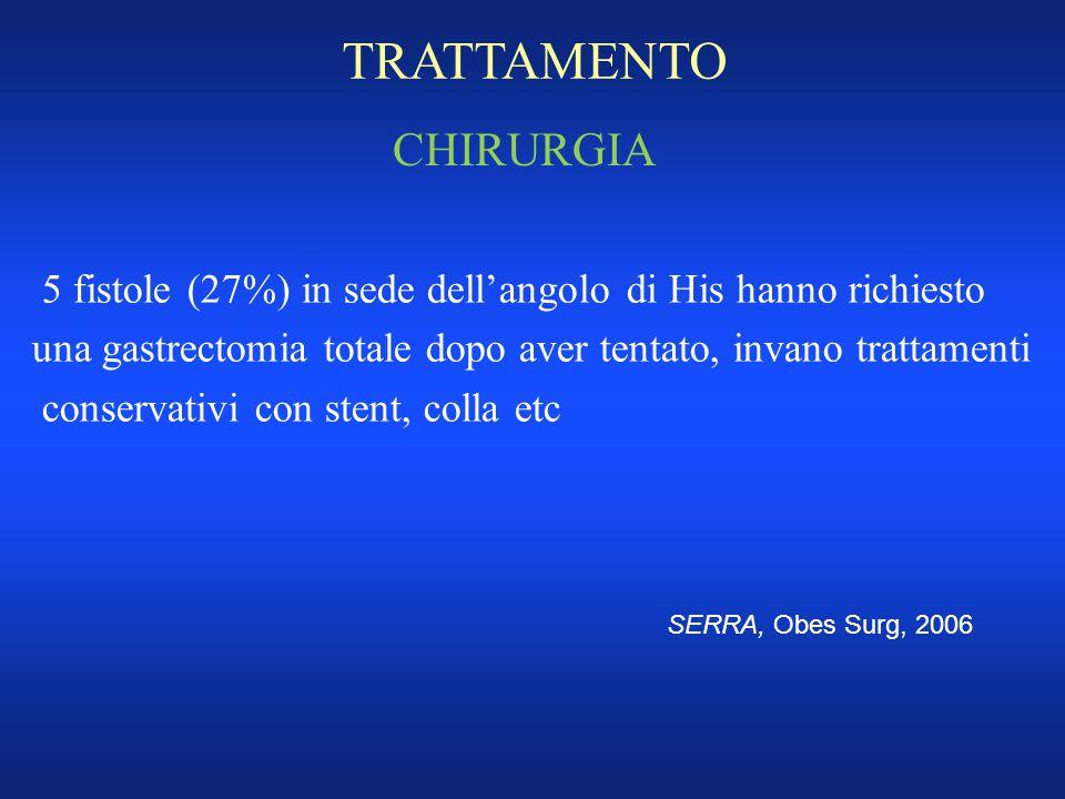 TRATTAMENTO CHIRURGIA