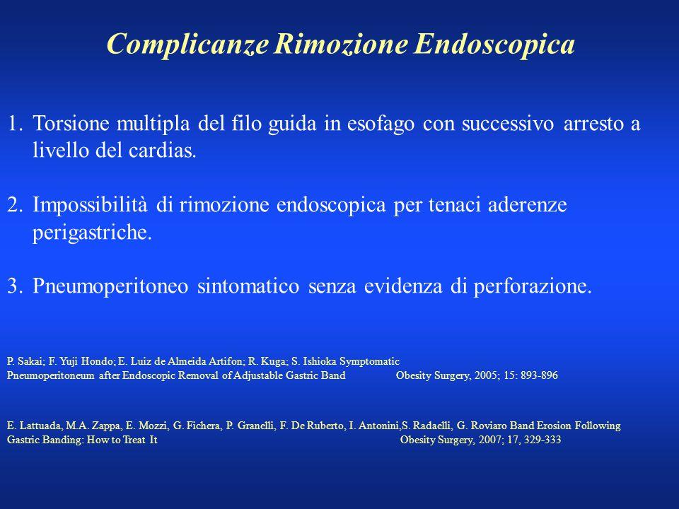 Complicanze Rimozione Endoscopica