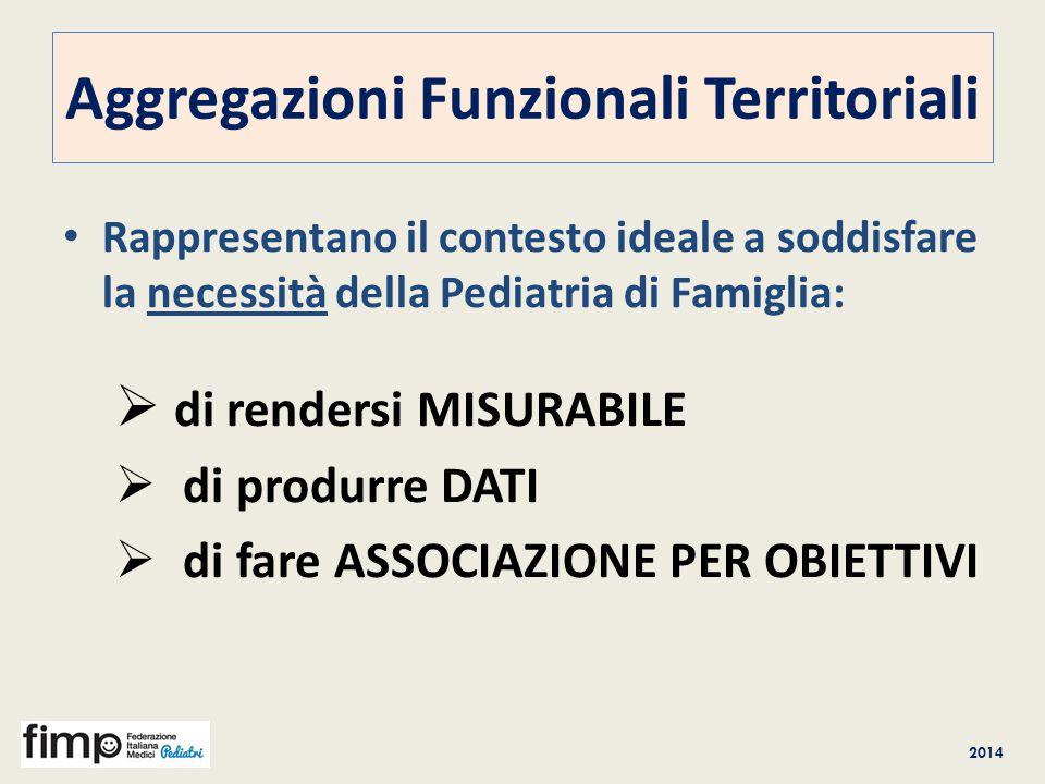 Aggregazioni Funzionali Territoriali