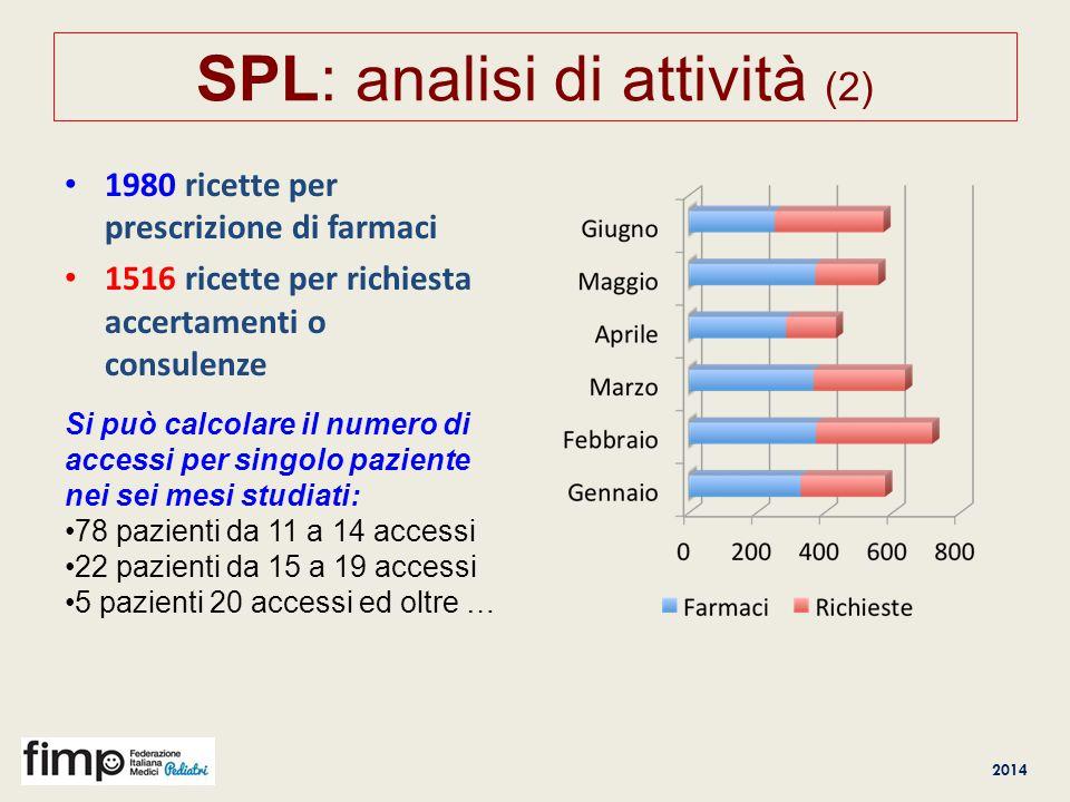 SPL: analisi di attività (2)