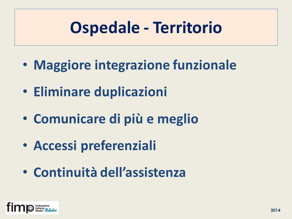 Ospedale - Territorio Maggiore integrazione funzionale