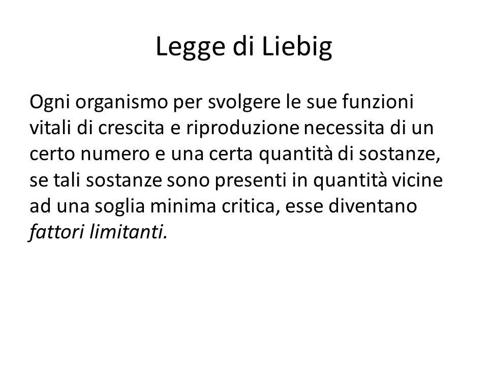 Legge di Liebig