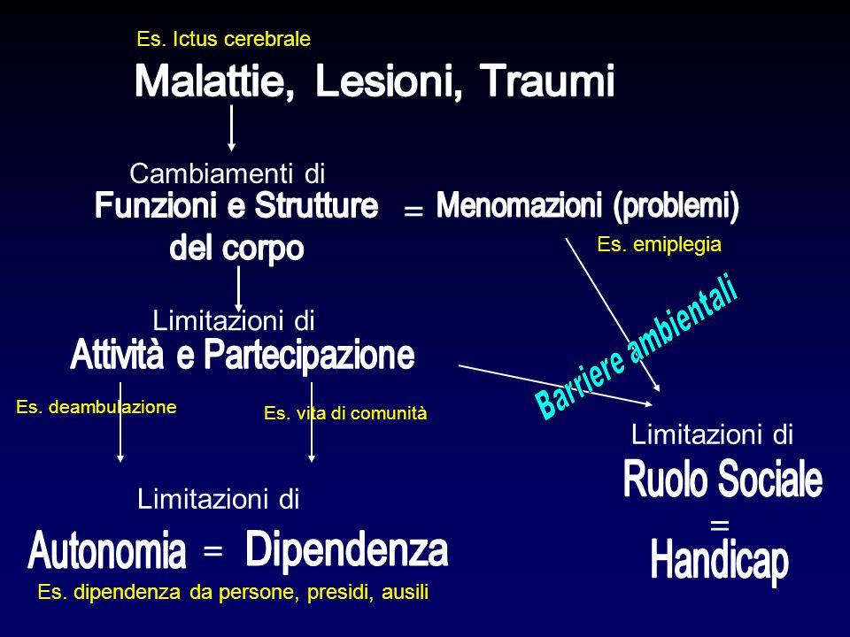 Dipendenza Malattie, Lesioni, Traumi = Funzioni e Strutture del corpo