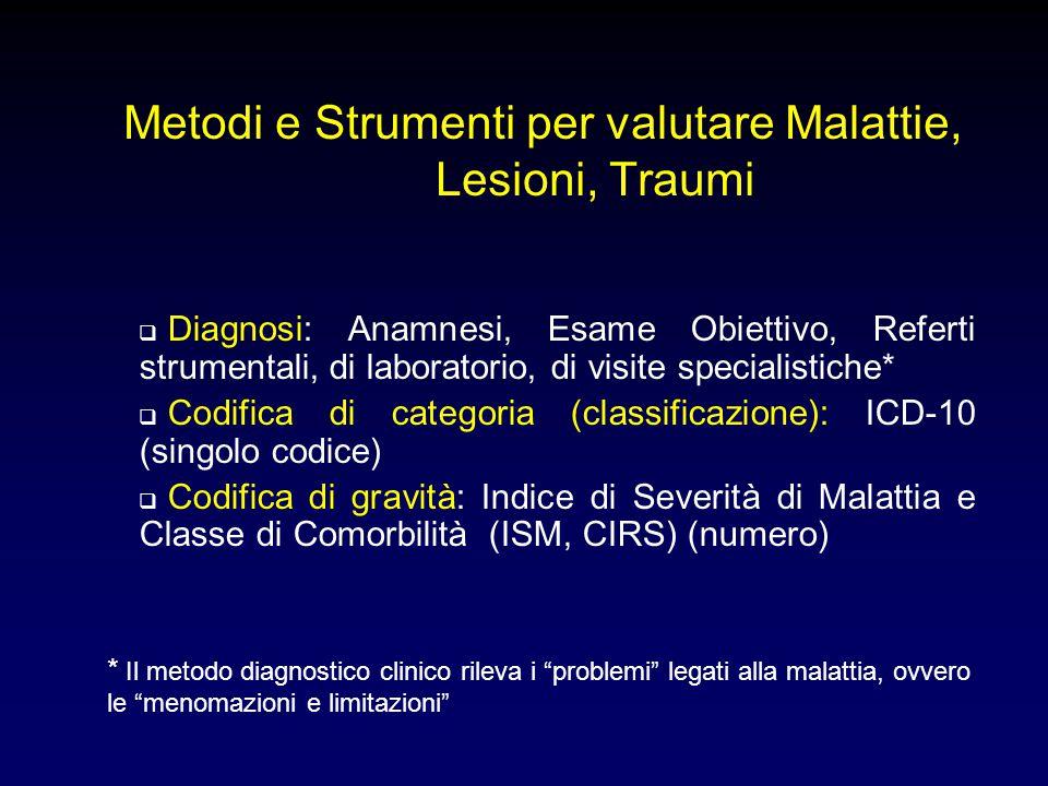 Metodi e Strumenti per valutare Malattie, Lesioni, Traumi