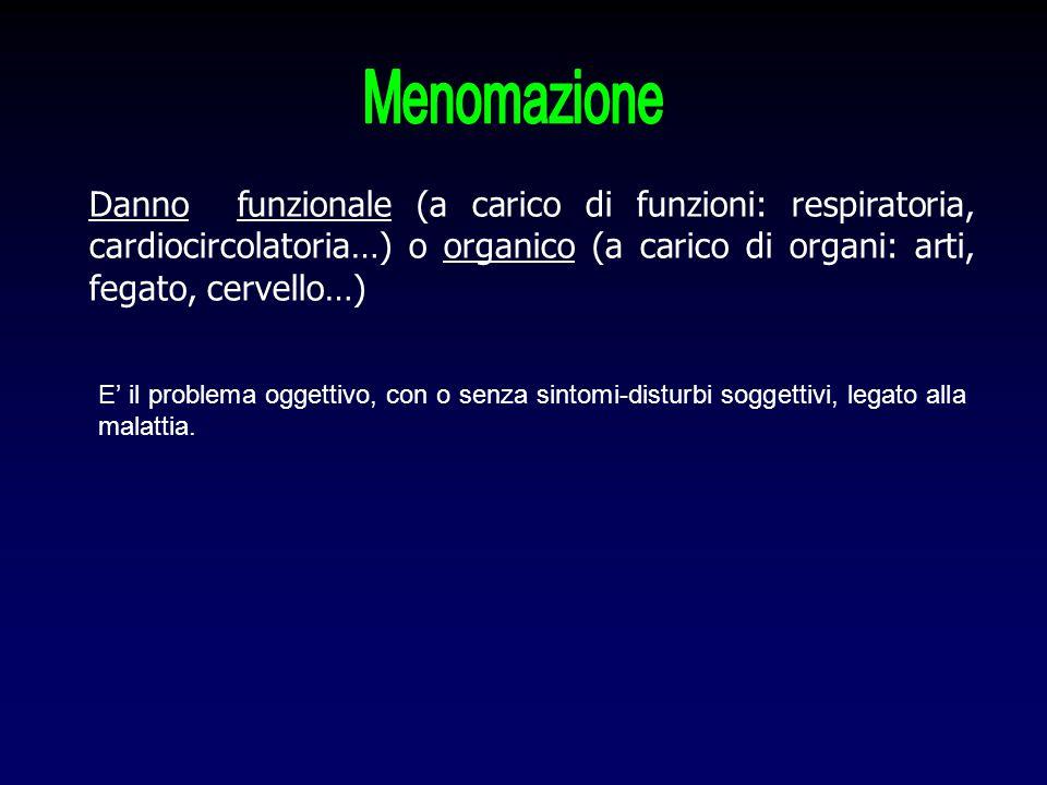 Menomazione Danno funzionale (a carico di funzioni: respiratoria, cardiocircolatoria…) o organico (a carico di organi: arti, fegato, cervello…)
