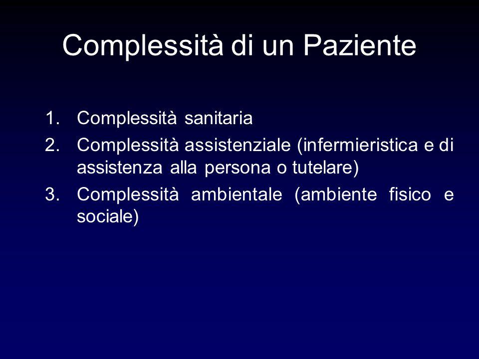 Complessità di un Paziente