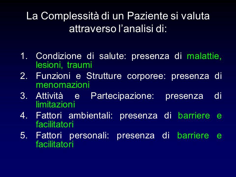 La Complessità di un Paziente si valuta attraverso l'analisi di:
