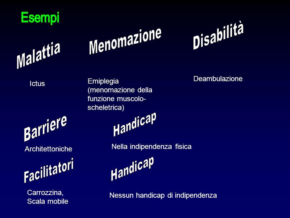 Esempi Disabilità Menomazione Malattia Handicap Barriere Handicap