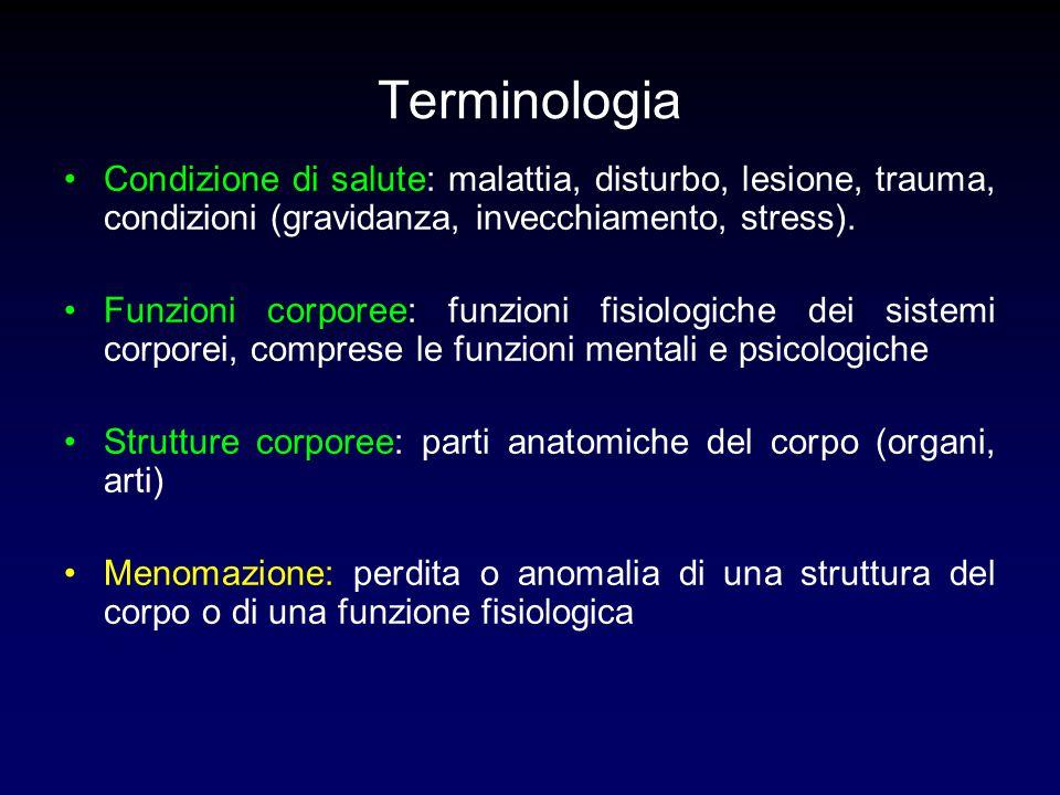 Terminologia Condizione di salute: malattia, disturbo, lesione, trauma, condizioni (gravidanza, invecchiamento, stress).