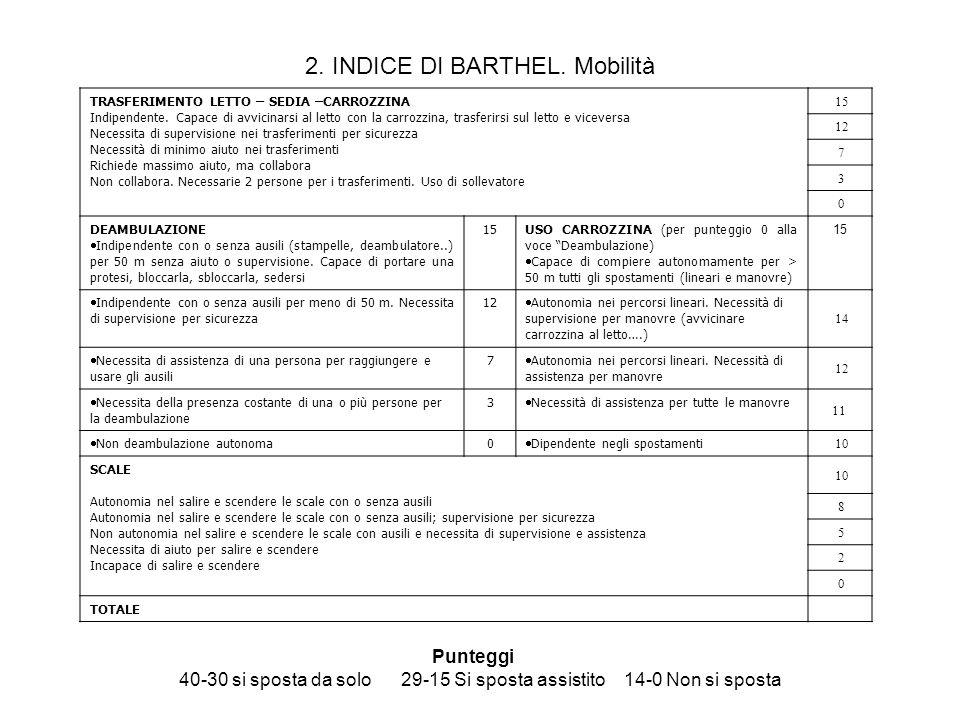 2. INDICE DI BARTHEL. Mobilità