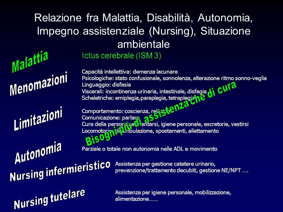 Relazione fra Malattia, Disabilità, Autonomia, Impegno assistenziale (Nursing), Situazione ambientale