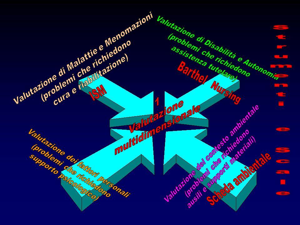 Strumenti e Scale 1 Valutazione multidimensionale
