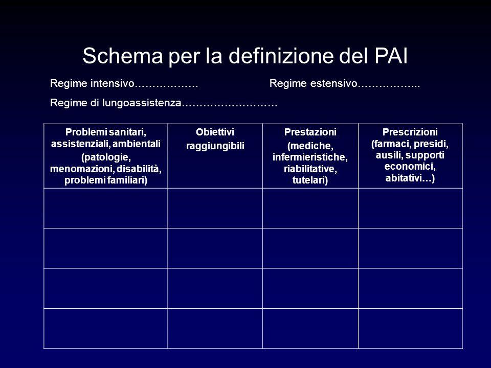 Schema per la definizione del PAI