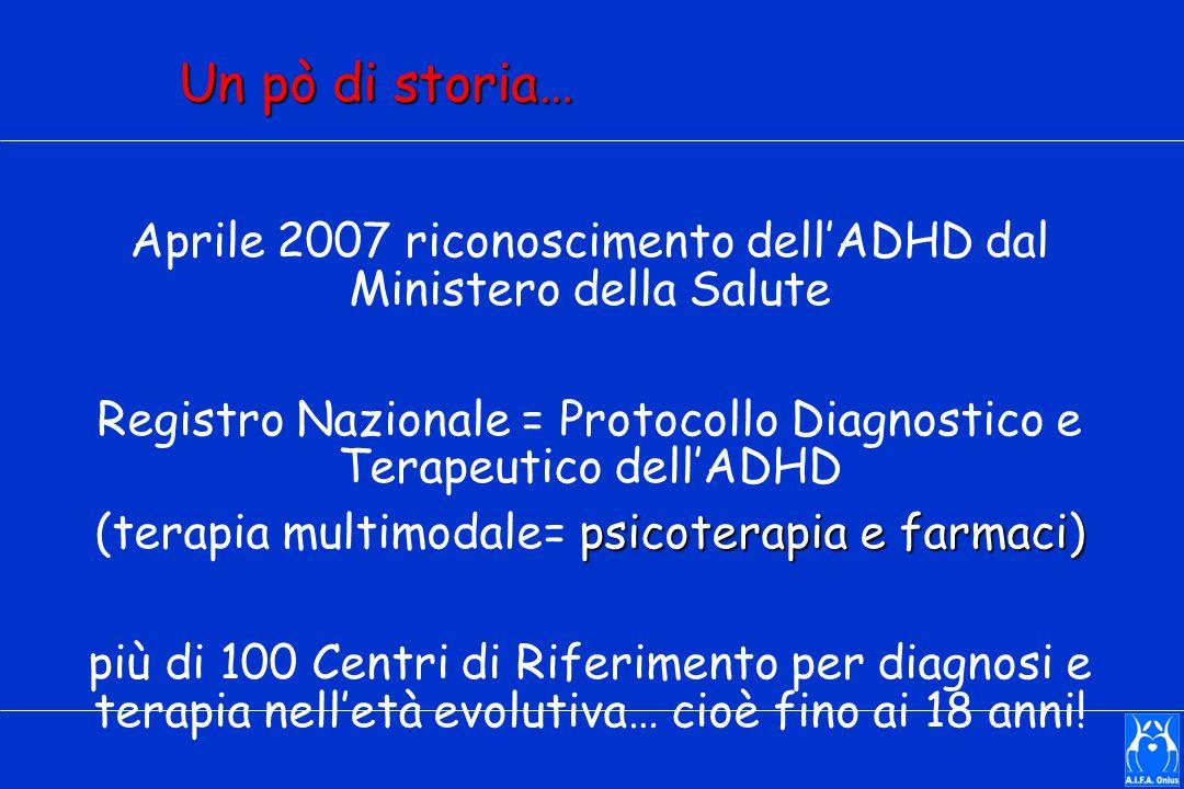 Aprile 2007 riconoscimento dell'ADHD dal Ministero della Salute