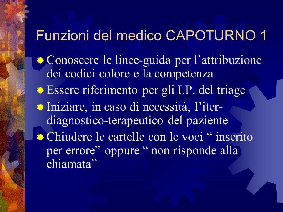 Funzioni del medico CAPOTURNO 1
