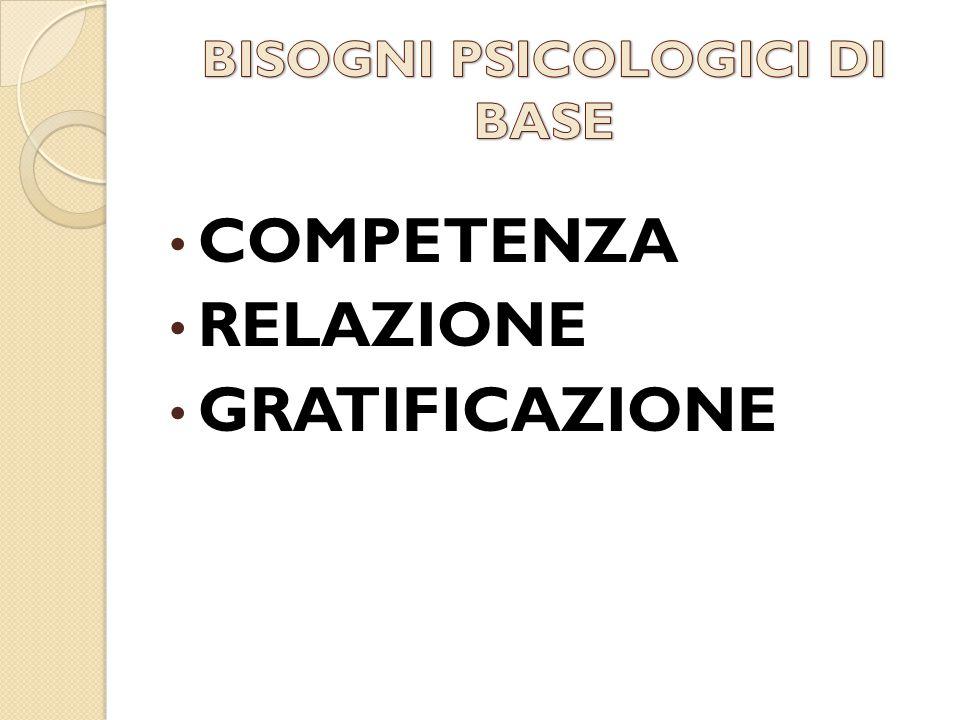 BISOGNI PSICOLOGICI DI BASE