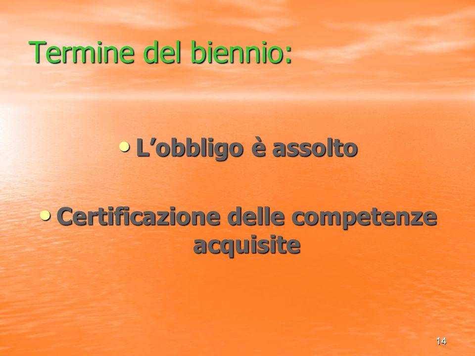 Certificazione delle competenze acquisite