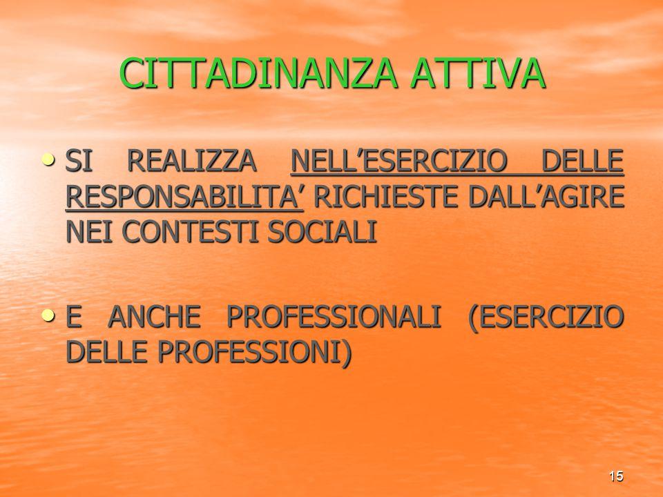 CITTADINANZA ATTIVA SI REALIZZA NELL'ESERCIZIO DELLE RESPONSABILITA' RICHIESTE DALL'AGIRE NEI CONTESTI SOCIALI.