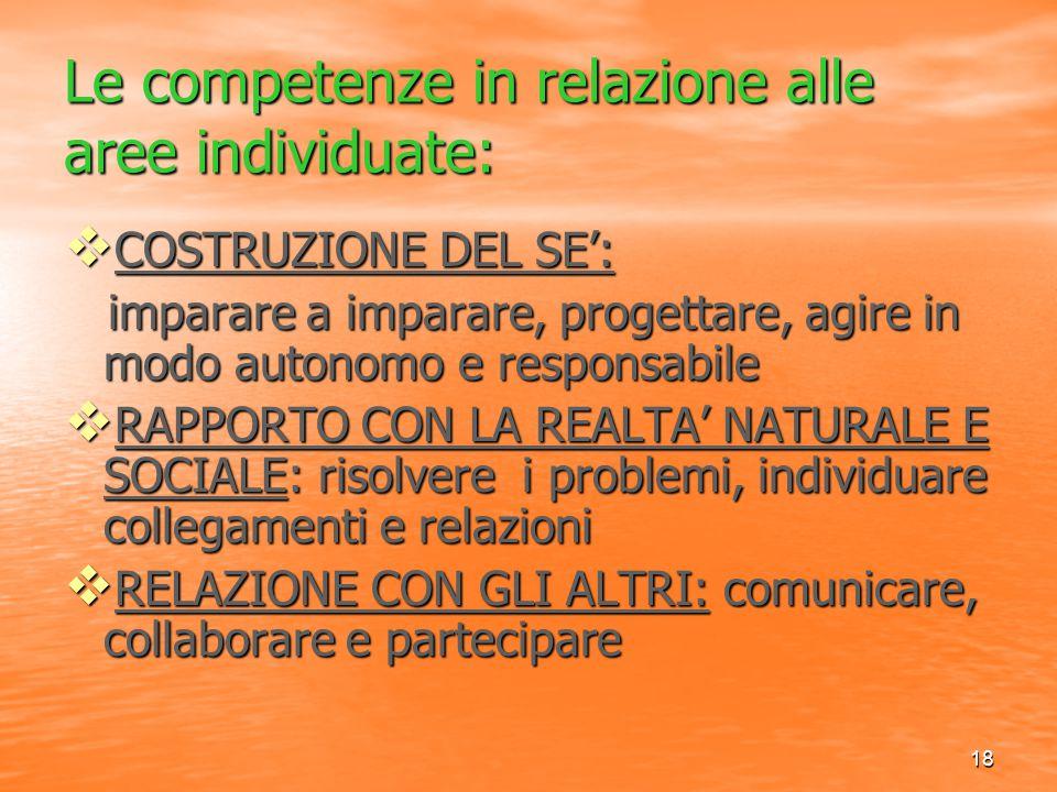Le competenze in relazione alle aree individuate: