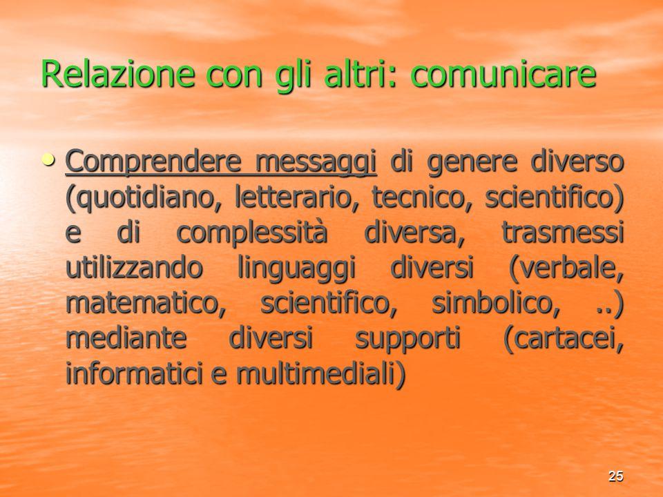 Relazione con gli altri: comunicare
