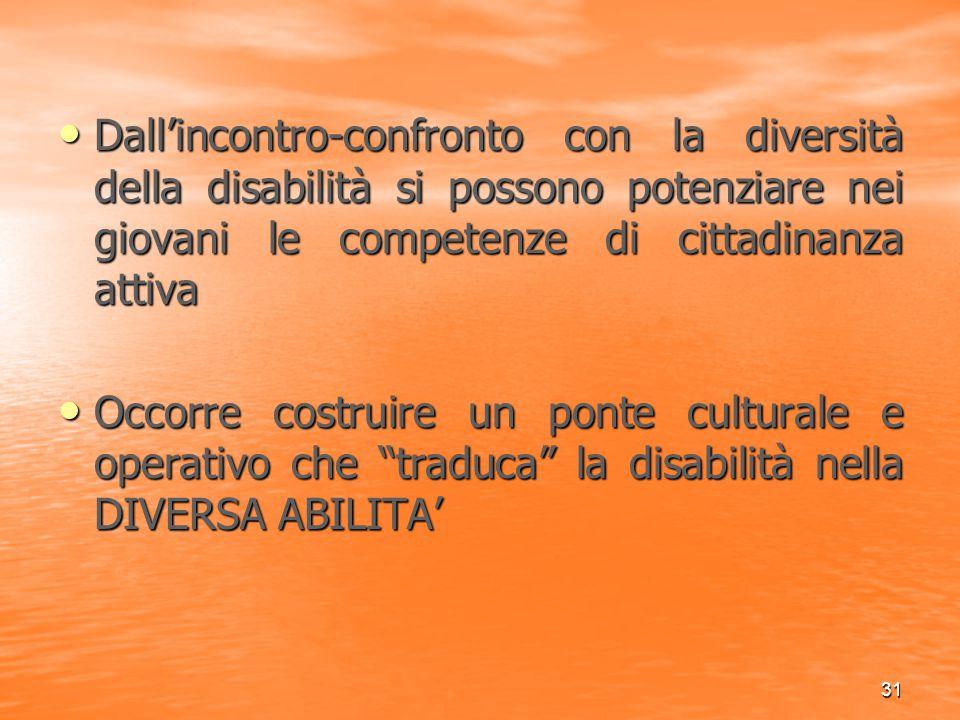 Dall'incontro-confronto con la diversità della disabilità si possono potenziare nei giovani le competenze di cittadinanza attiva