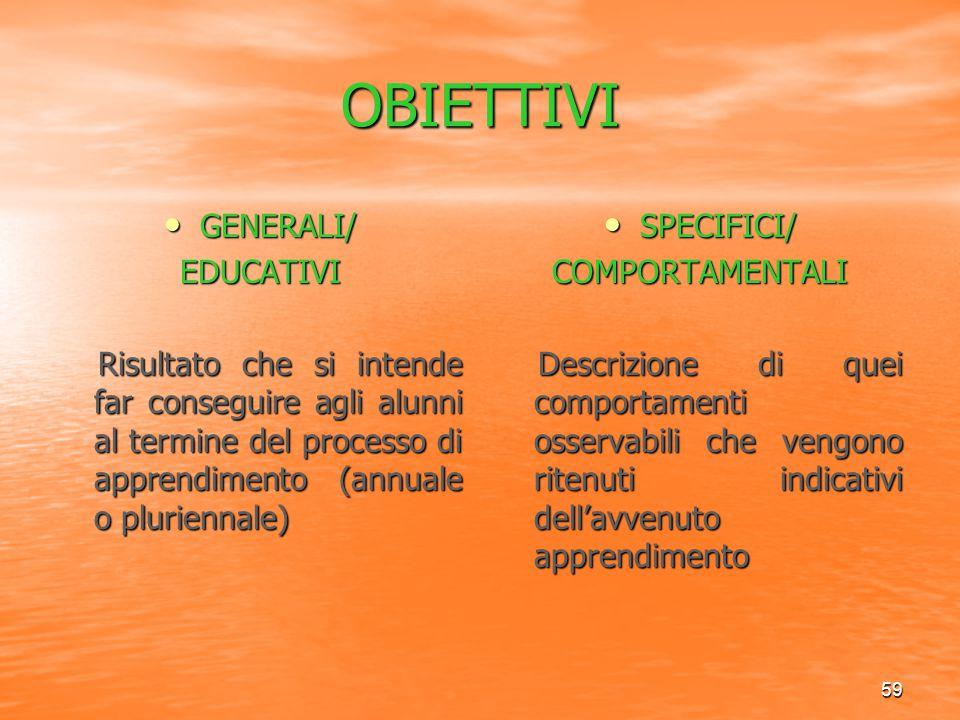 OBIETTIVI GENERALI/ EDUCATIVI