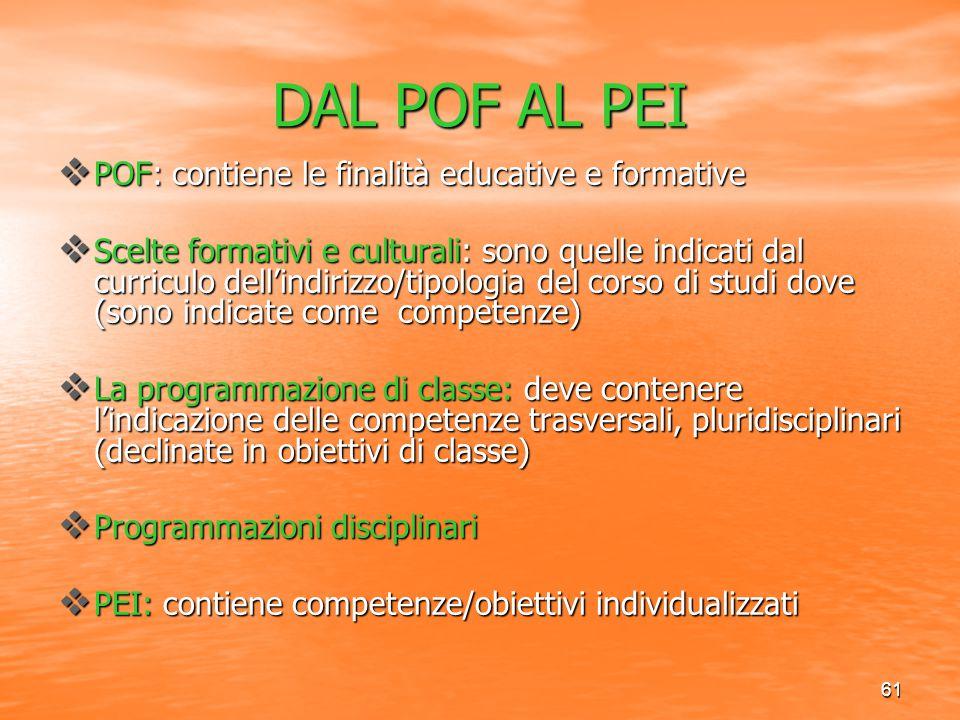DAL POF AL PEI POF: contiene le finalità educative e formative