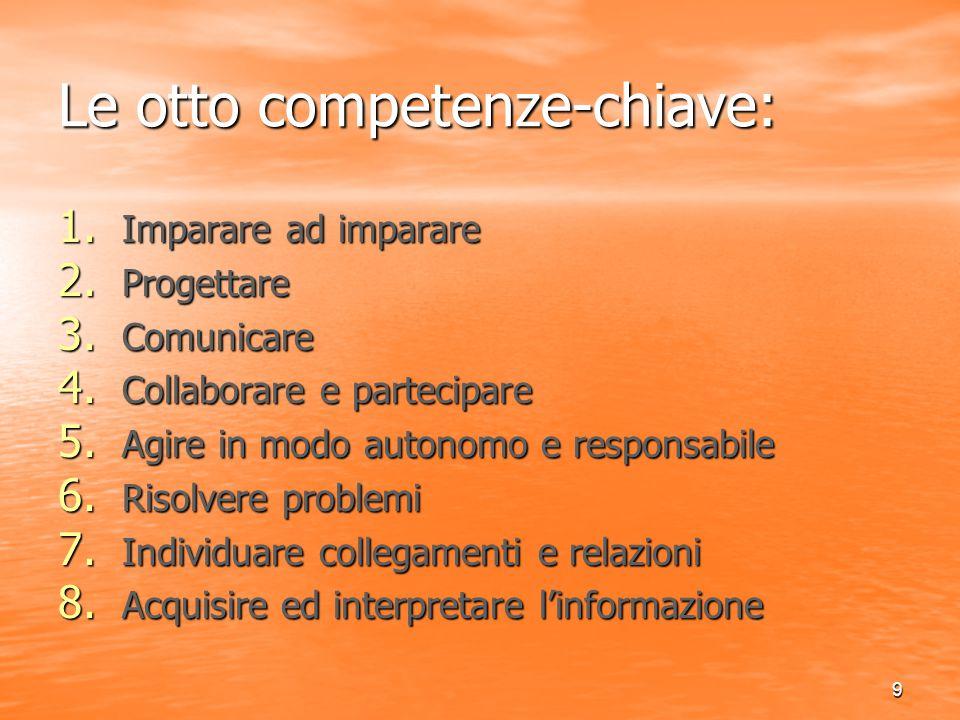 Le otto competenze-chiave: