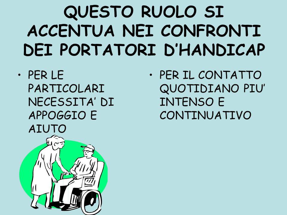 QUESTO RUOLO SI ACCENTUA NEI CONFRONTI DEI PORTATORI D'HANDICAP