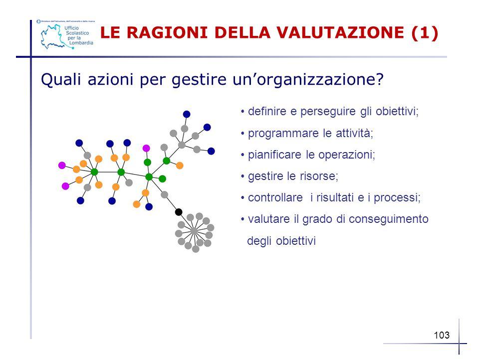 LE RAGIONI DELLA VALUTAZIONE (1)