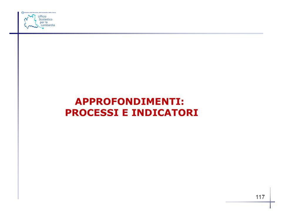 APPROFONDIMENTI: PROCESSI E INDICATORI