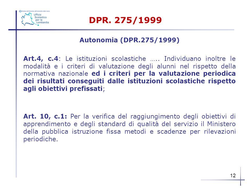 DPR. 275/1999 Autonomia (DPR.275/1999)