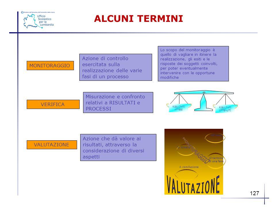 MONITORAGGIO VALUTAZIONE ALCUNI TERMINI 127