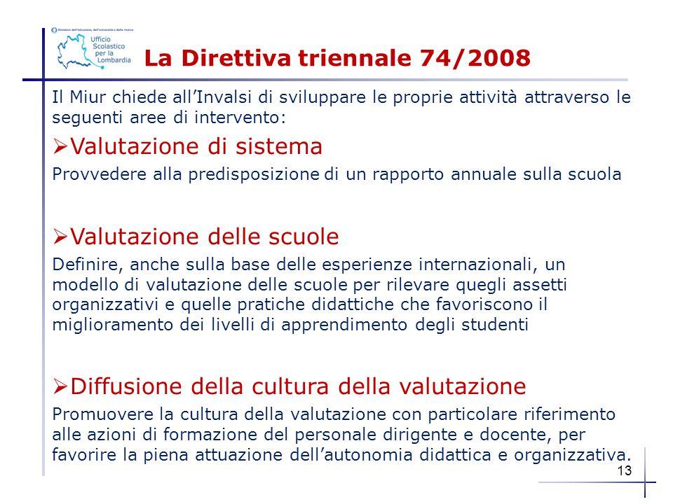 La Direttiva triennale 74/2008