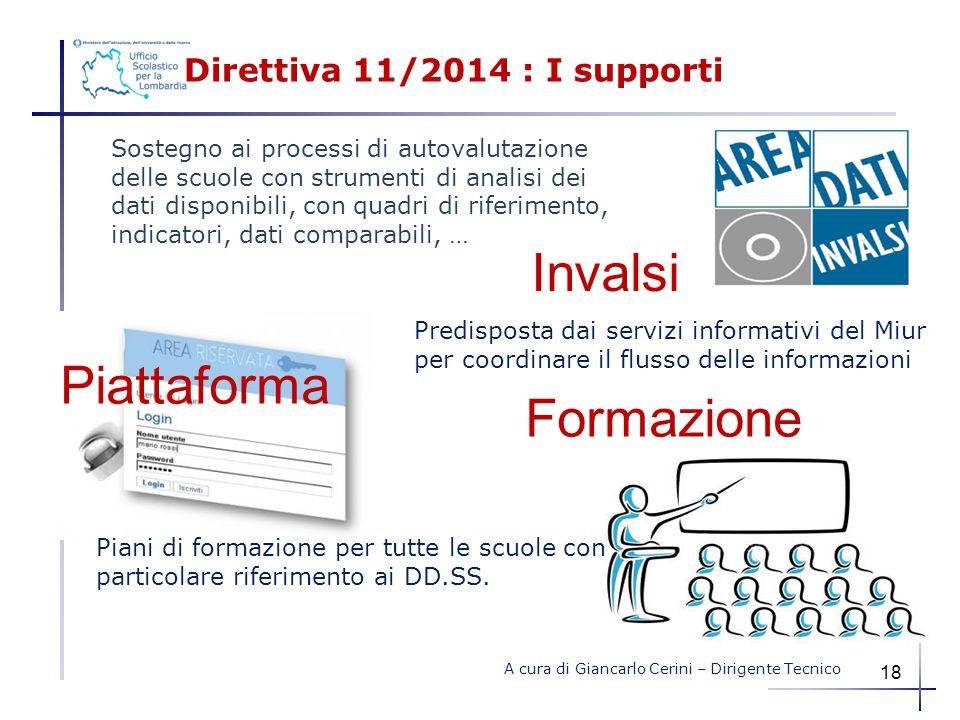 Direttiva 11/2014 : I supporti